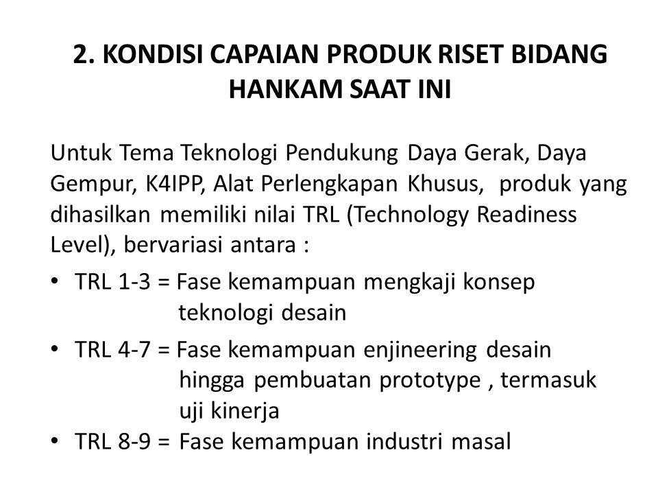 2. KONDISI CAPAIAN PRODUK RISET BIDANG HANKAM SAAT INI Untuk Tema Teknologi Pendukung Daya Gerak, Daya Gempur, K4IPP, Alat Perlengkapan Khusus, produk