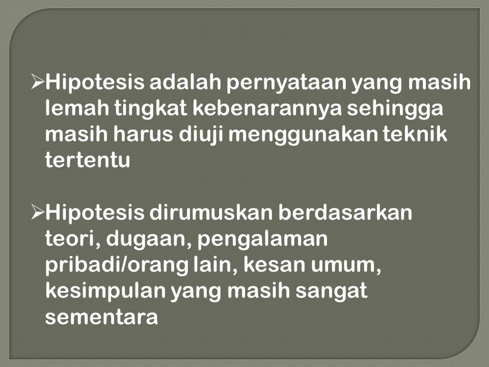  Hipotesis adalah jawaban teoritik atau deduktif dan bersifat sementara  Hipotesis adalah pernyataan keadaan populasi yang akan diuji kebenarannya menggunakan data/informasi yang dikumpulkan melalui sampel  Jika pernyataan dibuat untuk menjelaskan nilai parameter populasi, maka disebut hipotesis statistik