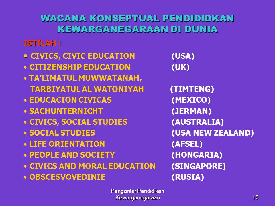 Pengantar Pendidikan Kewarganegaraan14 MUATAN KONSEPTUAL PENDIDIKAN KEWARGANEGARAAN DOMAIN KAJIAN ILMIAH DOMAIN SOSIAL- KULTURAL DOMAIN KURIKULER SMAR
