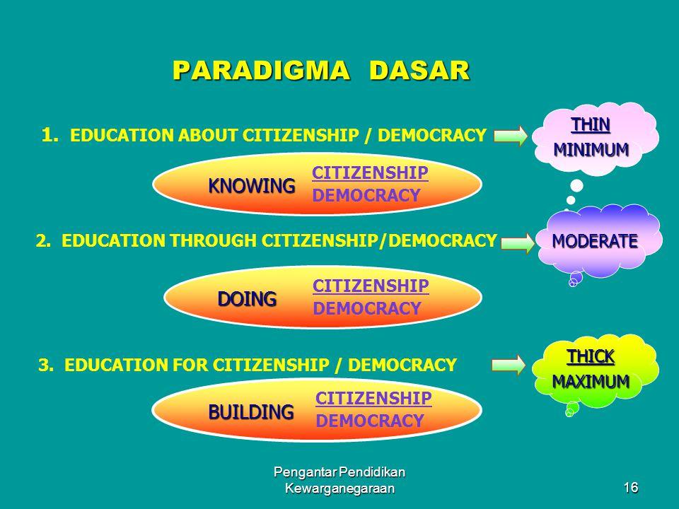 Pengantar Pendidikan Kewarganegaraan15 WACANA KONSEPTUAL PENDIDIDKAN KEWARGANEGARAAN DI DUNIA ISTILAH : • • CIVICS, CIVIC EDUCATION(USA) • CITIZENSHIP