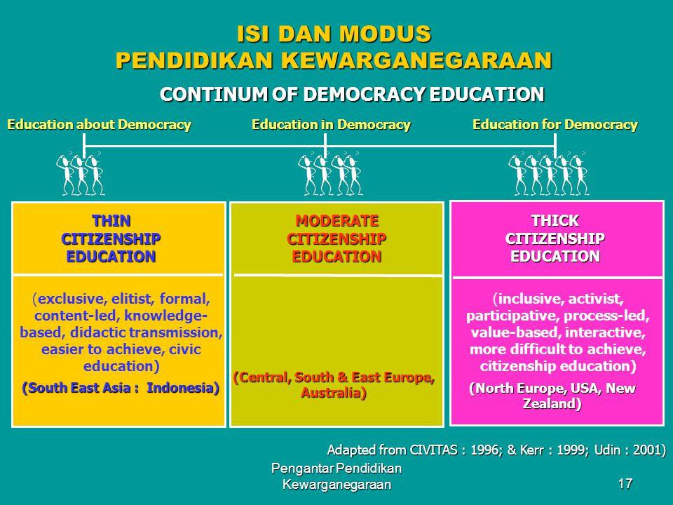 Pengantar Pendidikan Kewarganegaraan16 PARADIGMA DASAR 1. EDUCATION ABOUT CITIZENSHIP / DEMOCRACY THINMINIMUM KNOWING CITIZENSHIP DEMOCRACY 2. EDUCATI