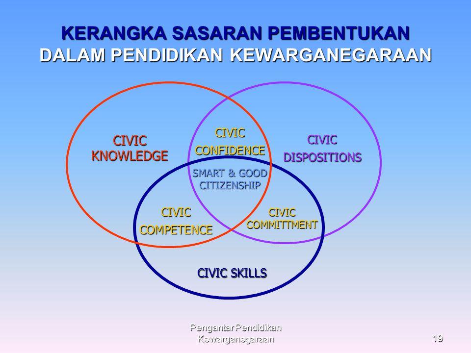 Pengantar Pendidikan Kewarganegaraan18 PARADIGMA KONSENTRIS PENDIDIKAN KEWARGANEGARAAN EDUCATION FOR DEMOCRACY EDUCATION THROUGH DEMOCRACY EDUCATION A