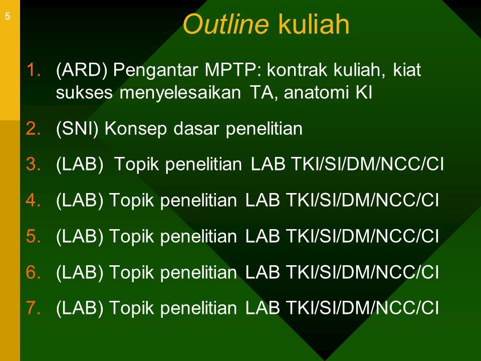 5 Outline kuliah 1.(ARD) Pengantar MPTP: kontrak kuliah, kiat sukses menyelesaikan TA, anatomi KI 2.(SNI) Konsep dasar penelitian 3.(LAB) Topik peneli