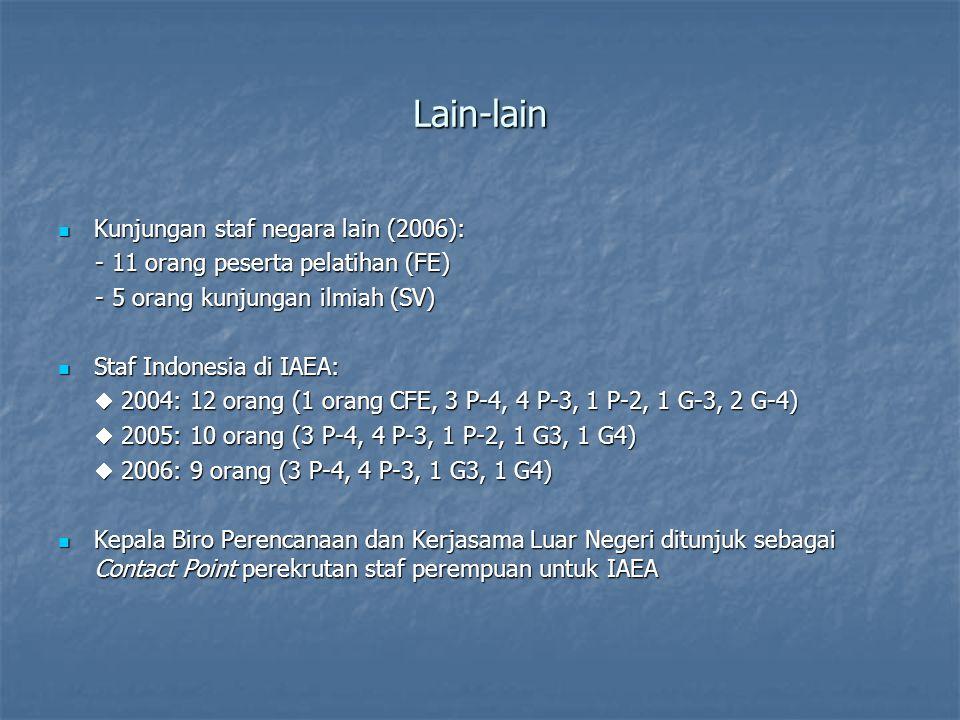 Lain-lain  Kunjungan staf negara lain (2006): - 11 orang peserta pelatihan (FE) - 11 orang peserta pelatihan (FE) - 5 orang kunjungan ilmiah (SV) - 5 orang kunjungan ilmiah (SV)  Staf Indonesia di IAEA:  2004: 12 orang (1 orang CFE, 3 P-4, 4 P-3, 1 P-2, 1 G-3, 2 G-4)  2004: 12 orang (1 orang CFE, 3 P-4, 4 P-3, 1 P-2, 1 G-3, 2 G-4)  2005: 10 orang (3 P-4, 4 P-3, 1 P-2, 1 G3, 1 G4)  2005: 10 orang (3 P-4, 4 P-3, 1 P-2, 1 G3, 1 G4)  2006: 9 orang (3 P-4, 4 P-3, 1 G3, 1 G4)  2006: 9 orang (3 P-4, 4 P-3, 1 G3, 1 G4)  Kepala Biro Perencanaan dan Kerjasama Luar Negeri ditunjuk sebagai Contact Point perekrutan staf perempuan untuk IAEA