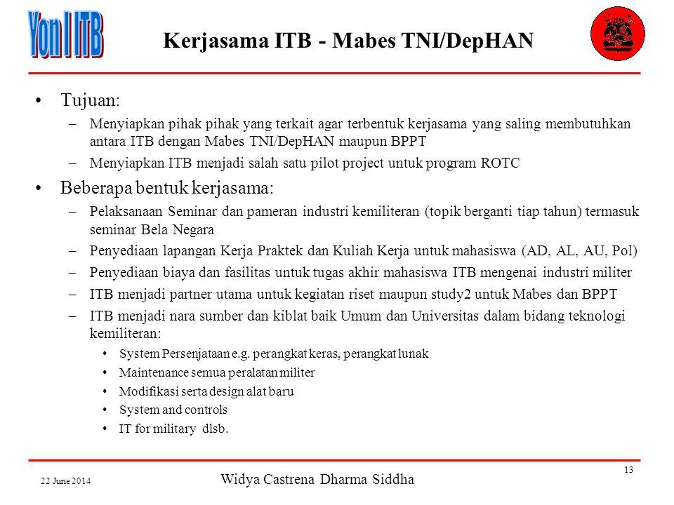 Widya Castrena Dharma Siddha 22 June 2014 13 Kerjasama ITB - Mabes TNI/DepHAN •Tujuan: –Menyiapkan pihak pihak yang terkait agar terbentuk kerjasama y