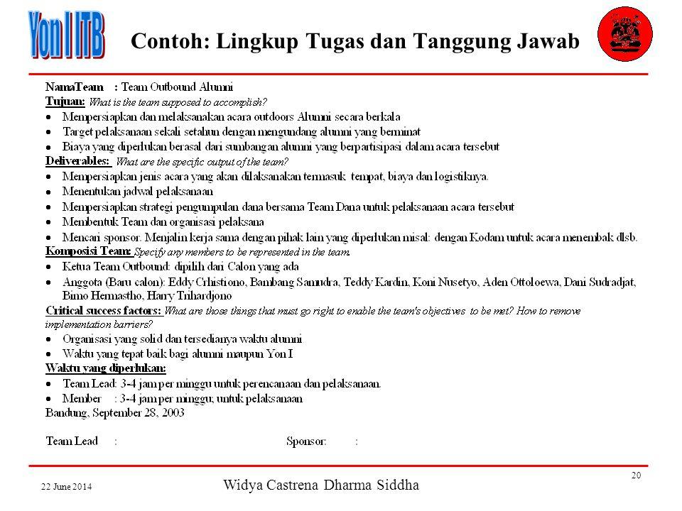 Widya Castrena Dharma Siddha 22 June 2014 20 Contoh: Lingkup Tugas dan Tanggung Jawab
