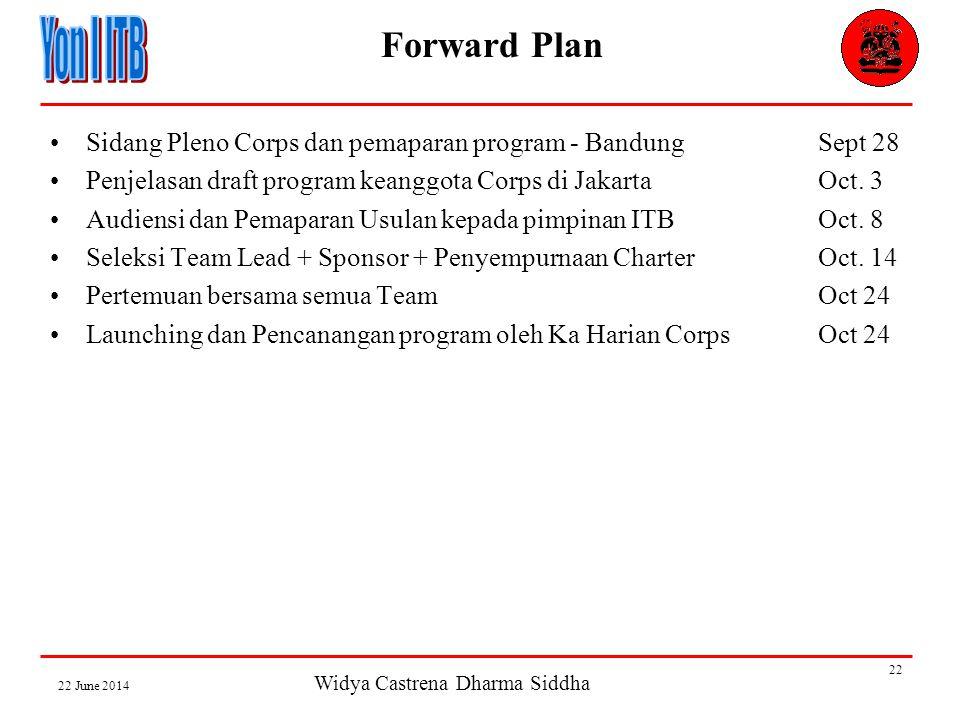 Widya Castrena Dharma Siddha 22 June 2014 22 Forward Plan •Sidang Pleno Corps dan pemaparan program - BandungSept 28 •Penjelasan draft program keanggo