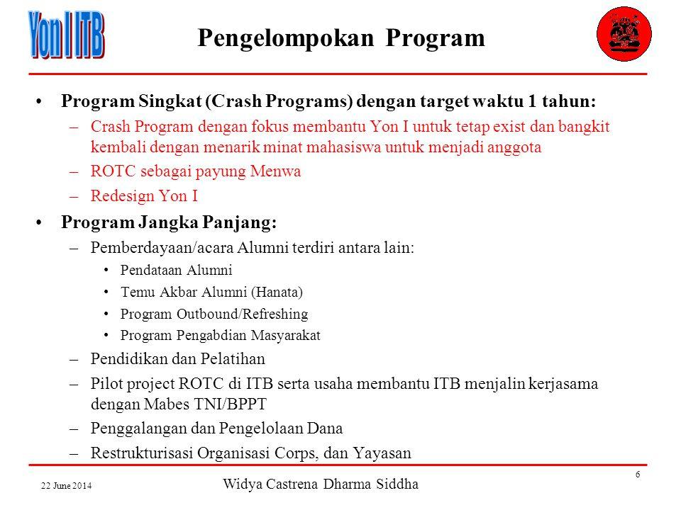 Widya Castrena Dharma Siddha 22 June 2014 6 Pengelompokan Program •Program Singkat (Crash Programs) dengan target waktu 1 tahun: –Crash Program dengan