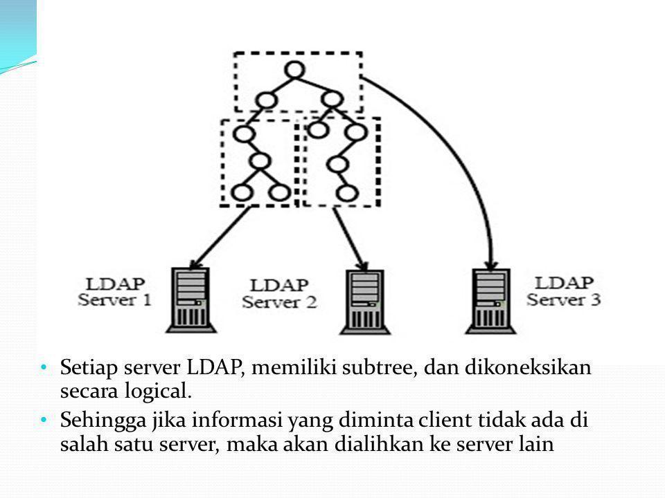 • Setiap server LDAP, memiliki subtree, dan dikoneksikan secara logical. • Sehingga jika informasi yang diminta client tidak ada di salah satu server,