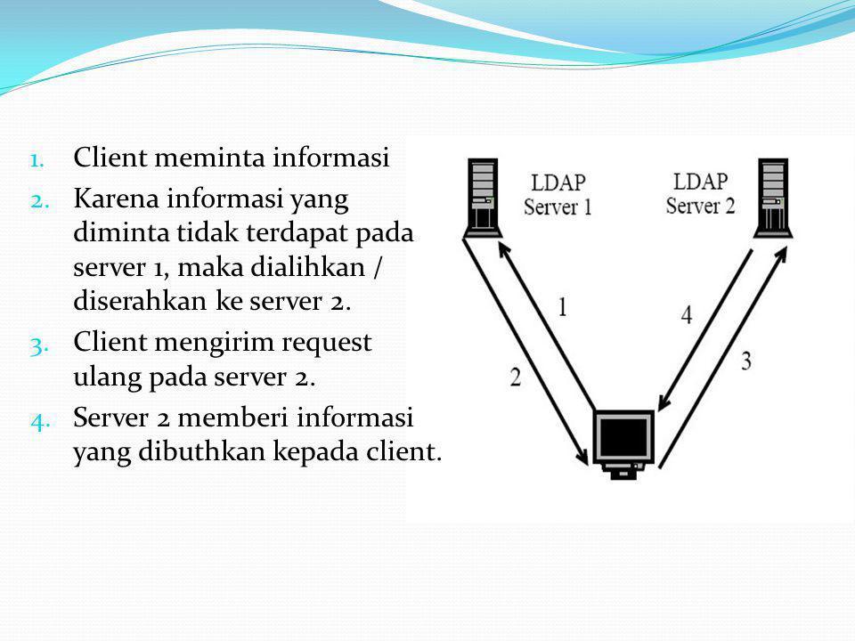1. Client meminta informasi 2. Karena informasi yang diminta tidak terdapat pada server 1, maka dialihkan / diserahkan ke server 2. 3. Client mengirim