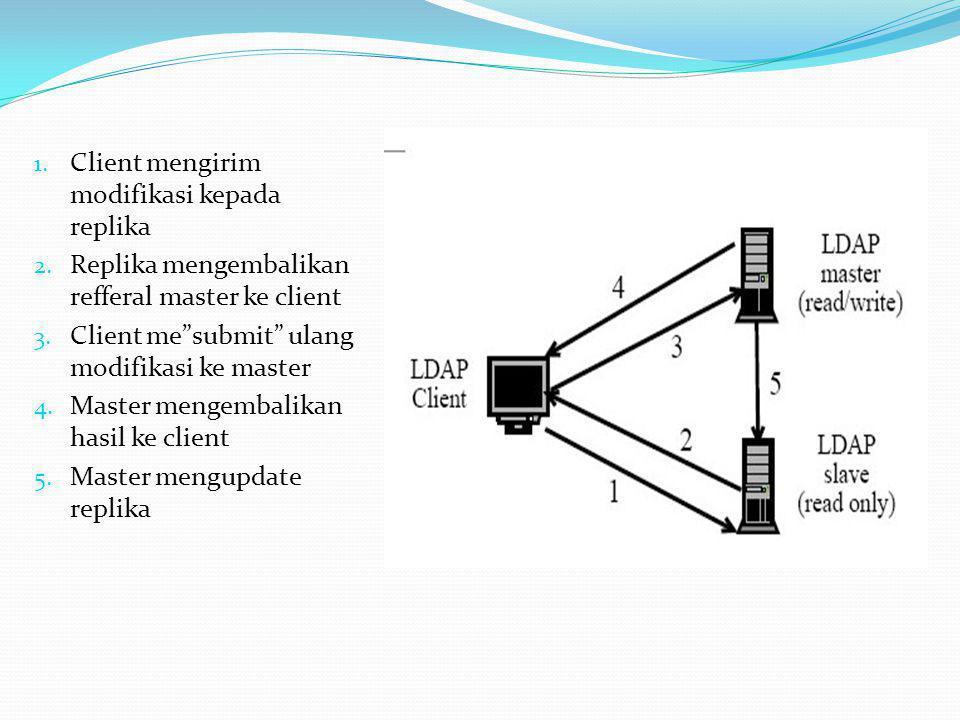 """1. Client mengirim modifikasi kepada replika 2. Replika mengembalikan refferal master ke client 3. Client me""""submit"""" ulang modifikasi ke master 4. Mas"""