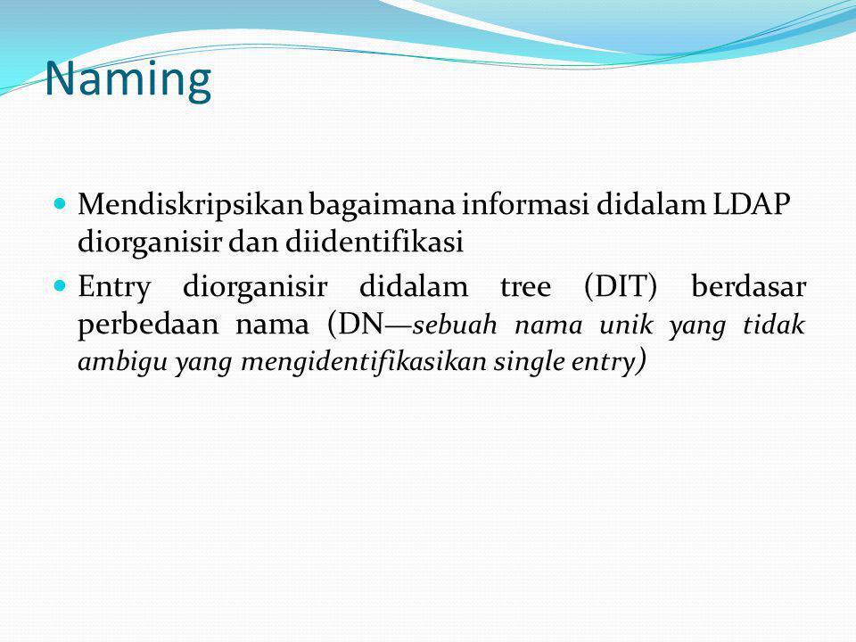 Naming  Mendiskripsikan bagaimana informasi didalam LDAP diorganisir dan diidentifikasi  Entry diorganisir didalam tree (DIT) berdasar perbedaan nam