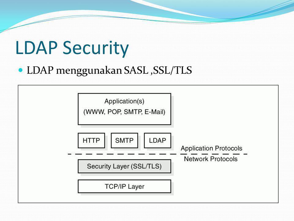 LDAP Security  LDAP menggunakan SASL,SSL/TLS