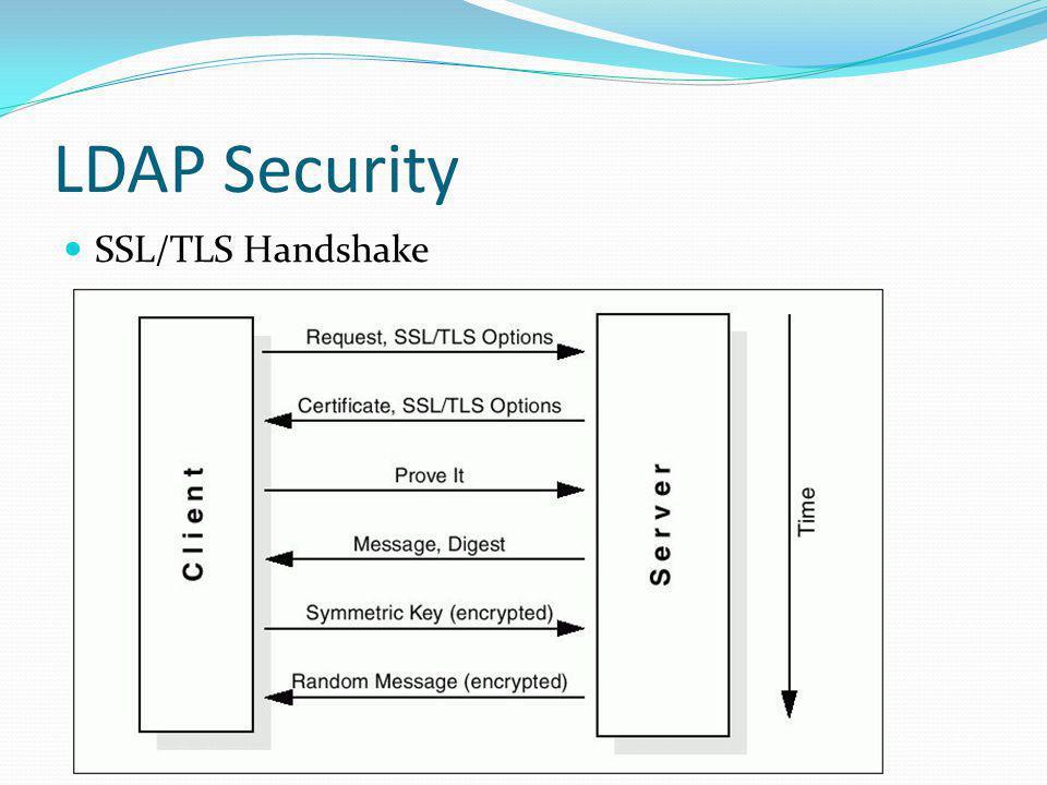 LDAP Security  SSL/TLS Handshake
