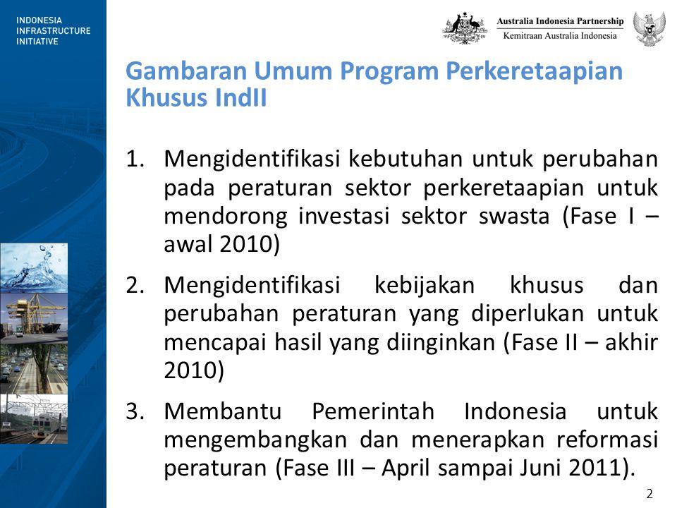 2 Gambaran Umum Program Perkeretaapian Khusus IndII 1.Mengidentifikasi kebutuhan untuk perubahan pada peraturan sektor perkeretaapian untuk mendorong investasi sektor swasta (Fase I – awal 2010) 2.Mengidentifikasi kebijakan khusus dan perubahan peraturan yang diperlukan untuk mencapai hasil yang diinginkan (Fase II – akhir 2010) 3.Membantu Pemerintah Indonesia untuk mengembangkan dan menerapkan reformasi peraturan (Fase III – April sampai Juni 2011).