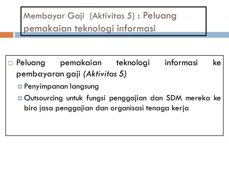 Membayar Gaji (Aktivitas 5) : Peluang pemakaian teknologi informasi  Peluang pemakaian teknologi informasi ke pembayaran gaji (Aktivitas 5)  Penyimp