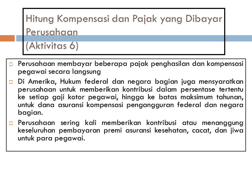 Hitung Kompensasi dan Pajak yang Dibayar Perusahaan (Aktivitas 6)  Perusahaan membayar beberapa pajak penghasilan dan kompensasi pegawai secara langs