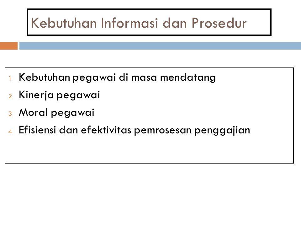 Kebutuhan Informasi dan Prosedur 1 Kebutuhan pegawai di masa mendatang 2 Kinerja pegawai 3 Moral pegawai 4 Efisiensi dan efektivitas pemrosesan pengga