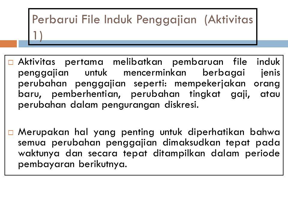 Membayar Gaji (Aktivitas 5)  Aktivitas kelima adalah pembayaran yang sesungguhnya atas cek gaji ke pegawai.