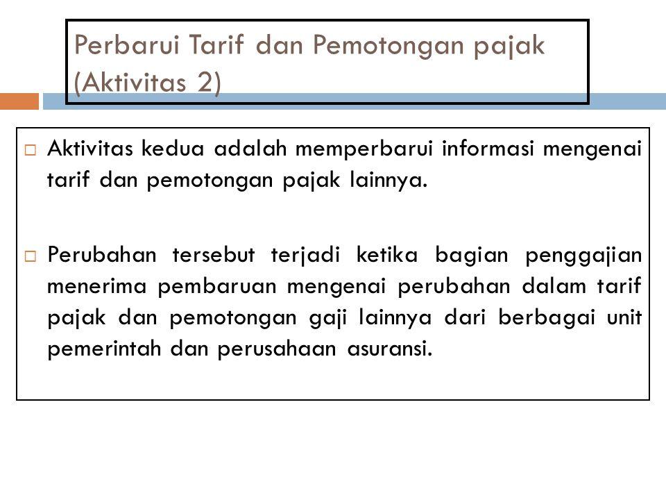 Perbarui Tarif dan Pemotongan pajak (Aktivitas 2)  Aktivitas kedua adalah memperbarui informasi mengenai tarif dan pemotongan pajak lainnya.  Peruba