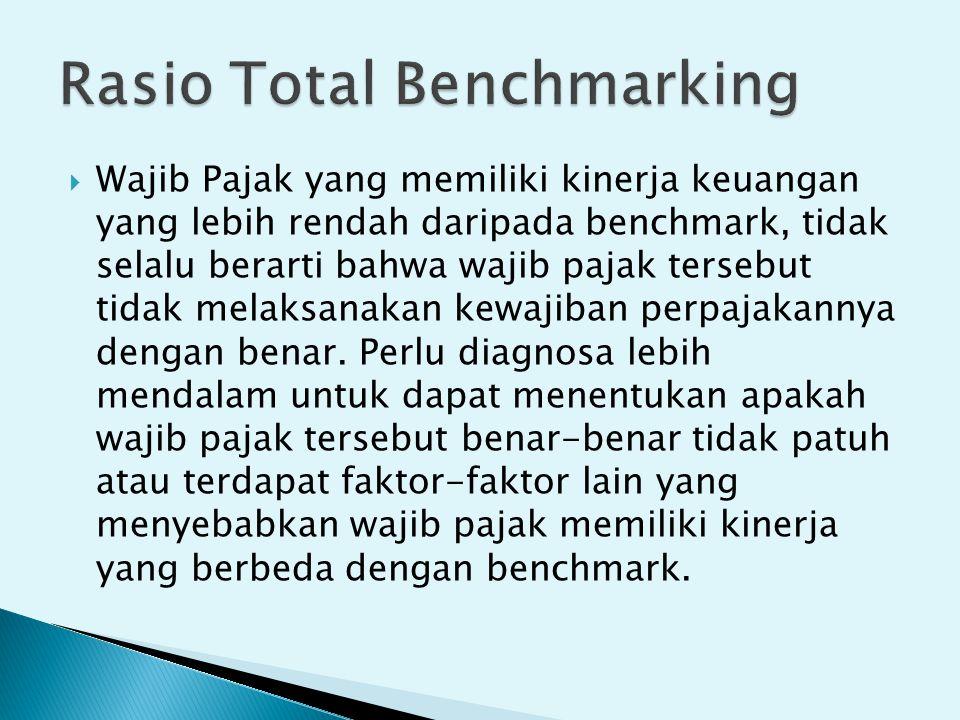  Wajib Pajak yang memiliki kinerja keuangan yang lebih rendah daripada benchmark, tidak selalu berarti bahwa wajib pajak tersebut tidak melaksanakan