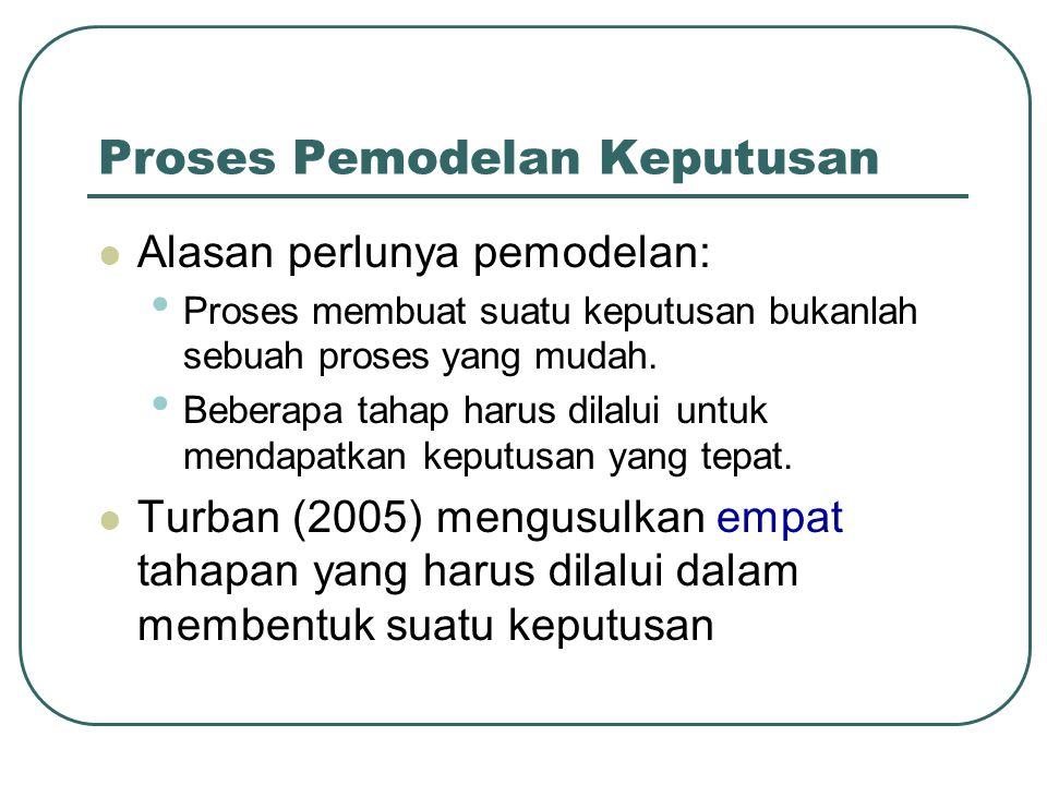 Proses Pemodelan Keputusan  Alasan perlunya pemodelan: • Proses membuat suatu keputusan bukanlah sebuah proses yang mudah. • Beberapa tahap harus dil