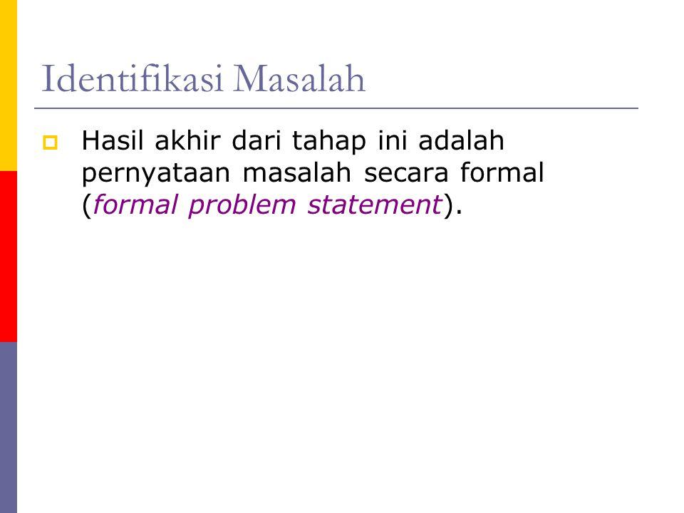 Perancangan  Aktivitas yang dilakukan: 1.Formulasi model (normatif atau deskriptif).