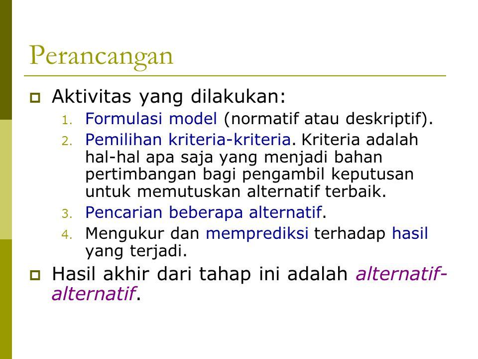 Perancangan  Aktivitas yang dilakukan: 1. Formulasi model (normatif atau deskriptif). 2. Pemilihan kriteria-kriteria. Kriteria adalah hal-hal apa saj