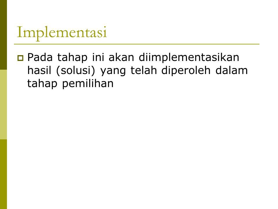 Implementasi  Pada tahap ini akan diimplementasikan hasil (solusi) yang telah diperoleh dalam tahap pemilihan