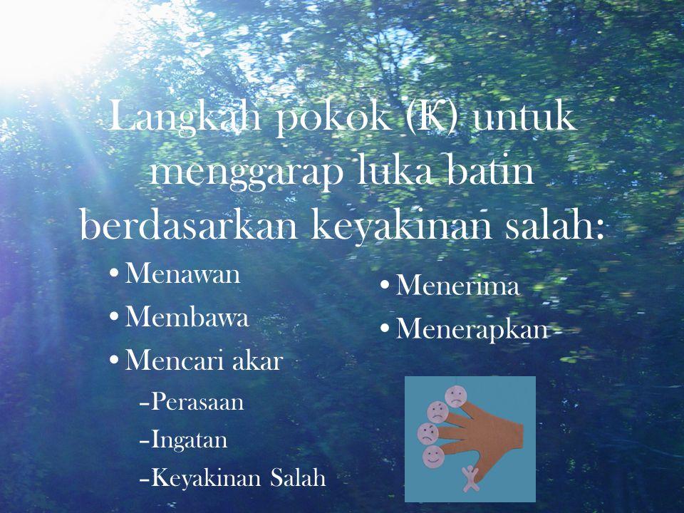 Ҝ [kunci]: •Mengusir (roh-roh jahat) •Mengampuni (Menggarap masalah karet kalau ada) •Menerima (orangnya) •Memberkati (berdoa doa berkat)