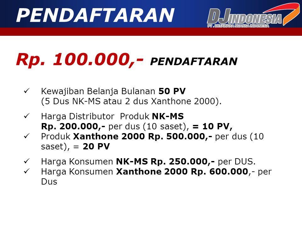 Rp. 100.000,- PENDAFTARAN  Kewajiban Belanja Bulanan 50 PV (5 Dus NK-MS atau 2 dus Xanthone 2000). PENDAFTARAN  Harga Distributor Produk NK-MS Rp. 2