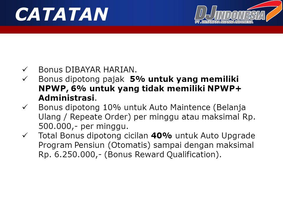  Bonus DIBAYAR HARIAN.