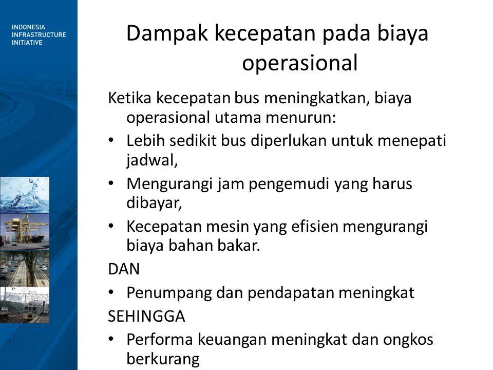 Ketika kecepatan bus meningkatkan, biaya operasional utama menurun: • Lebih sedikit bus diperlukan untuk menepati jadwal, • Mengurangi jam pengemudi y