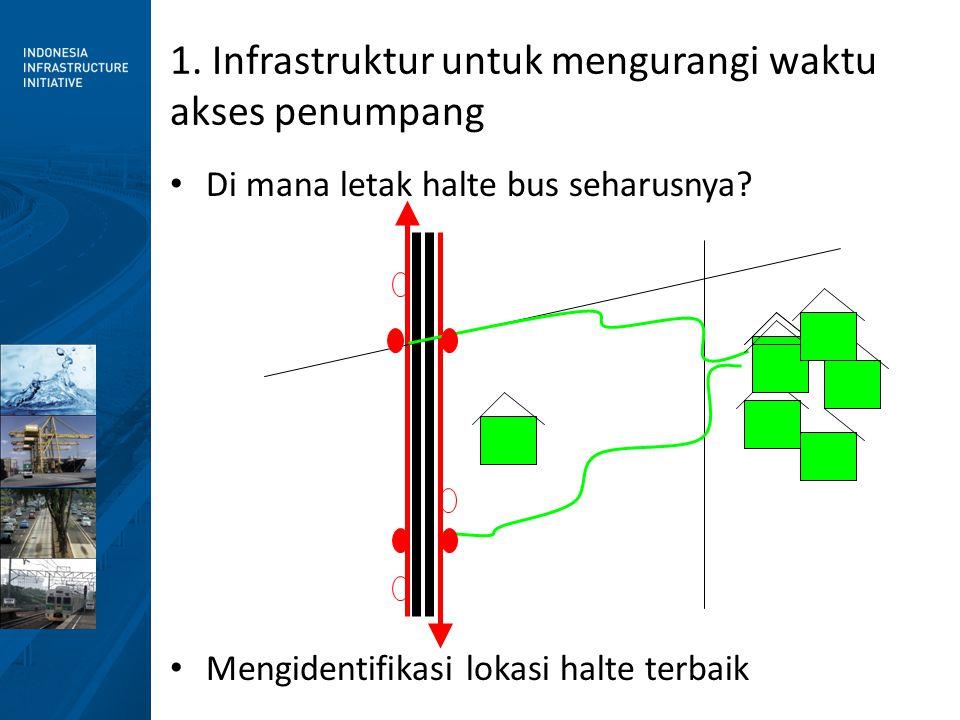 • Di mana letak halte bus seharusnya? • Mengidentifikasi lokasi halte terbaik 1. Infrastruktur untuk mengurangi waktu akses penumpang