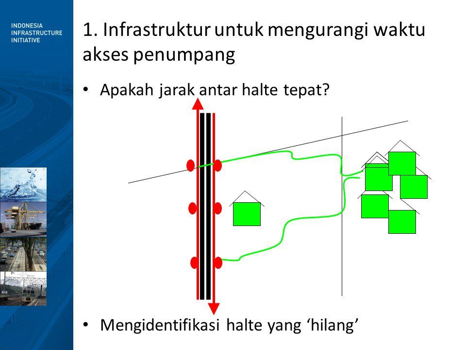 • Apakah jarak antar halte tepat? • Mengidentifikasi halte yang 'hilang' 1. Infrastruktur untuk mengurangi waktu akses penumpang