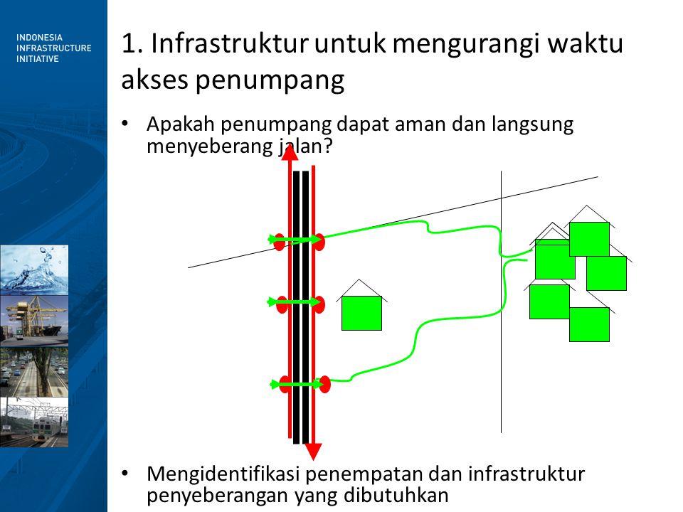 • Apakah penumpang dapat aman dan langsung menyeberang jalan? • Mengidentifikasi penempatan dan infrastruktur penyeberangan yang dibutuhkan 1. Infrast