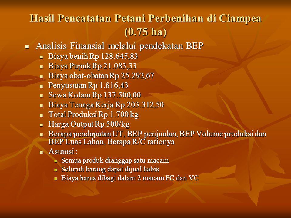 Hasil Pencatatan Petani Perbenihan di Ciampea (0.75 ha)  Analisis Finansial melalui pendekatan BEP  Biaya benih Rp 128.645,83  Biaya Pupuk Rp 21.08