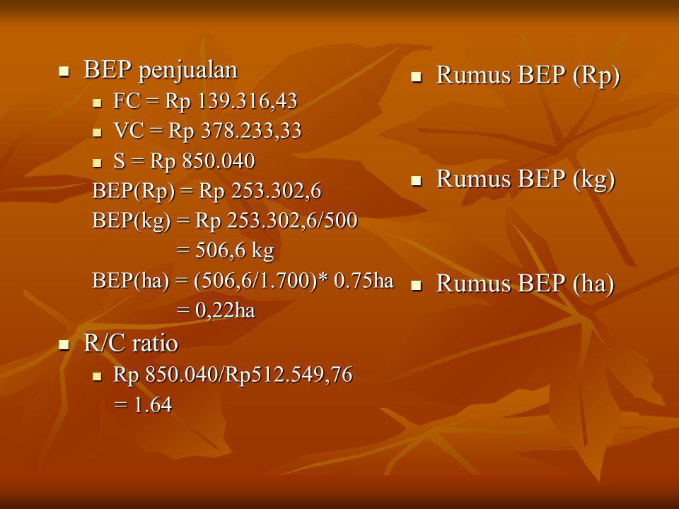  BEP penjualan  FC = Rp 139.316,43  VC = Rp 378.233,33  S = Rp 850.040 BEP(Rp) = Rp 253.302,6 BEP(kg) = Rp 253.302,6/500 = 506,6 kg = 506,6 kg BEP