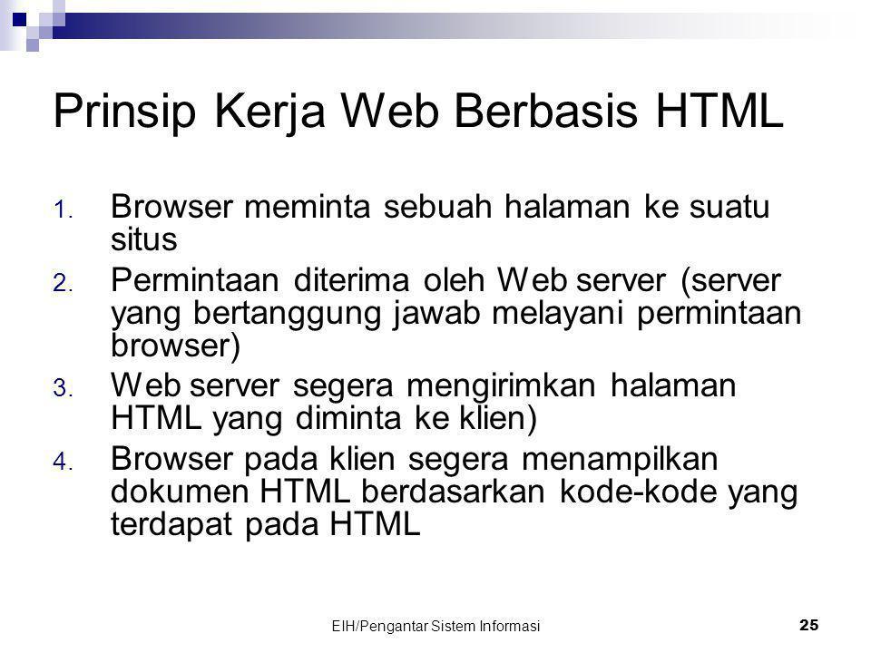 EIH/Pengantar Sistem Informasi 25 Prinsip Kerja Web Berbasis HTML 1.