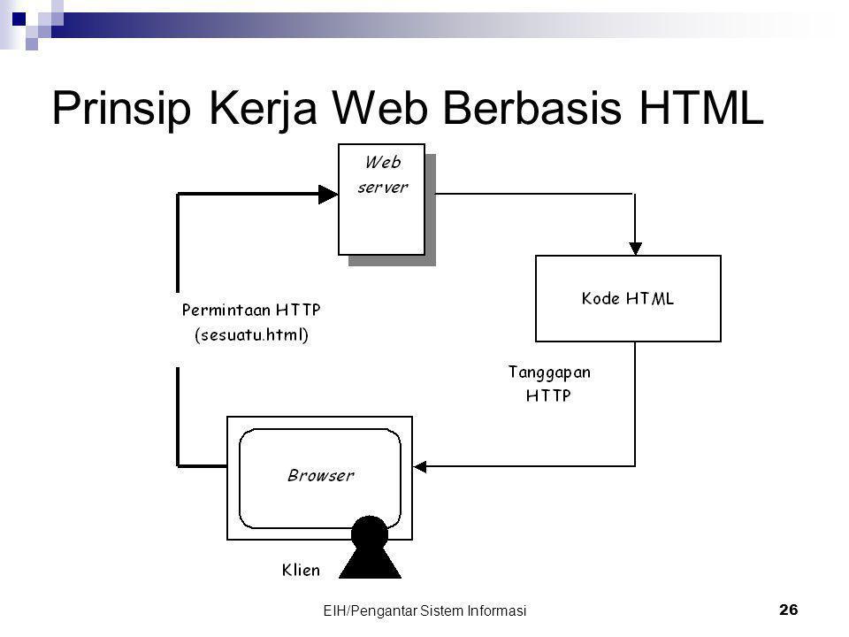 EIH/Pengantar Sistem Informasi 26 Prinsip Kerja Web Berbasis HTML