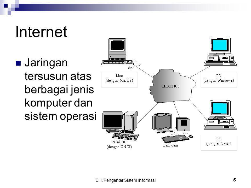 EIH/Pengantar Sistem Informasi 16 E-Commerce  Aplikasi perdagangan elektronis digunakan untuk mendukung kegiatan pembelian dan penjualan, pemasaran produk, jasa, dan informasi melalui Internet  Contoh penerapan:  Electronic Funds Transfer (EFT)  Lelang online
