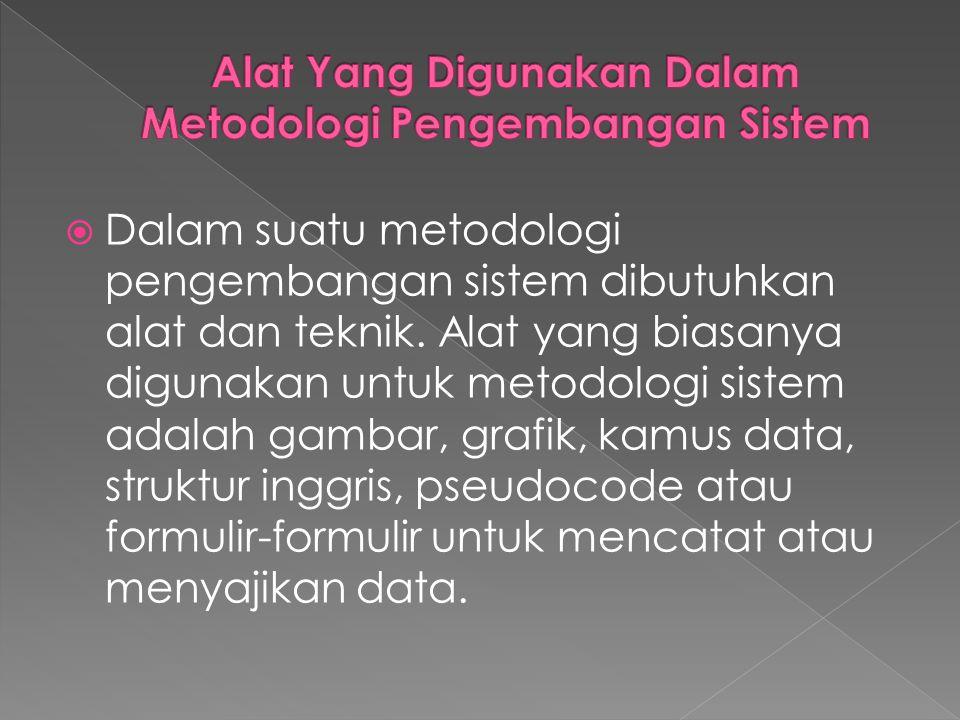  Dalam suatu metodologi pengembangan sistem dibutuhkan alat dan teknik. Alat yang biasanya digunakan untuk metodologi sistem adalah gambar, grafik, k