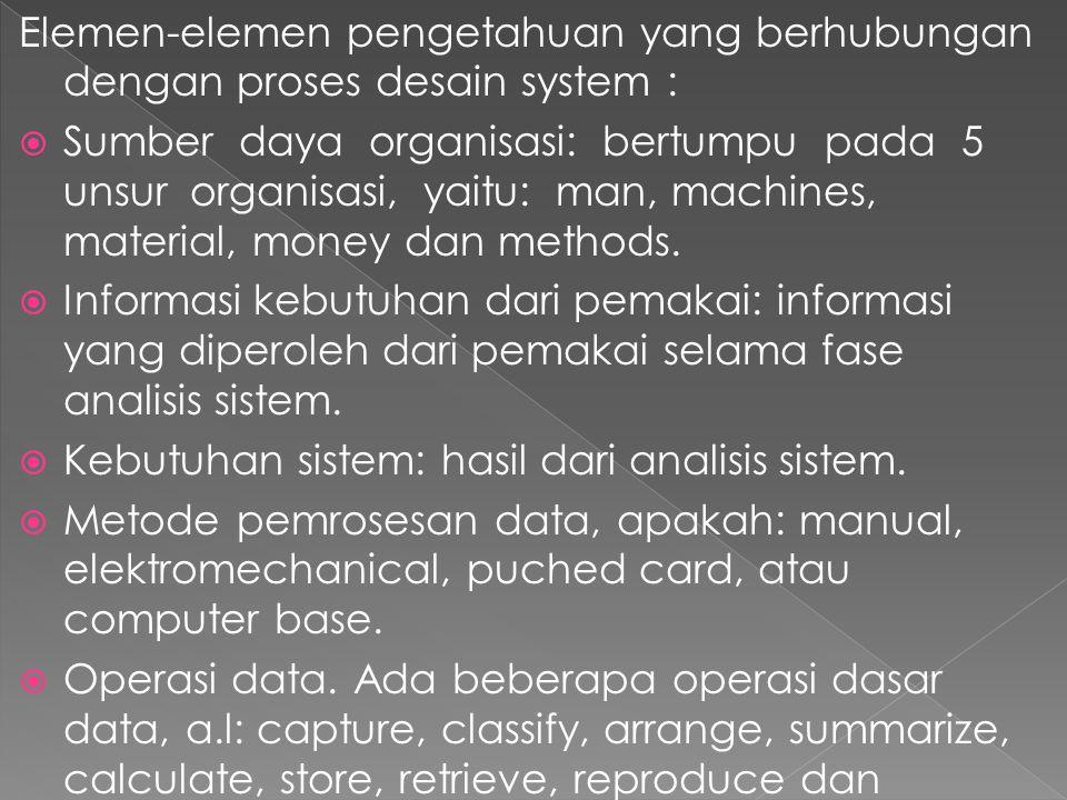 Elemen-elemen pengetahuan yang berhubungan dengan proses desain system :  Sumber daya organisasi: bertumpu pada 5 unsur organisasi, yaitu: man, machi