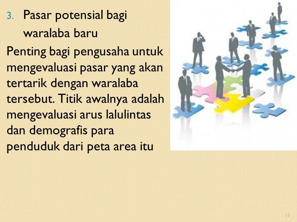 3. Pasar potensial bagi waralaba baru Penting bagi pengusaha untuk mengevaluasi pasar yang akan tertarik dengan waralaba tersebut. Titik awalnya adala