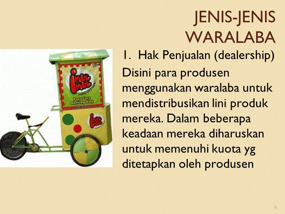 JENIS-JENIS WARALABA 1. Hak Penjualan (dealership) Disini para produsen menggunakan waralaba untuk mendistribusikan lini produk mereka. Dalam beberapa