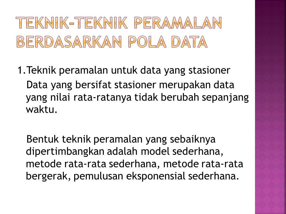 1.Teknik peramalan untuk data yang stasioner Data yang bersifat stasioner merupakan data yang nilai rata-ratanya tidak berubah sepanjang waktu. Bentuk