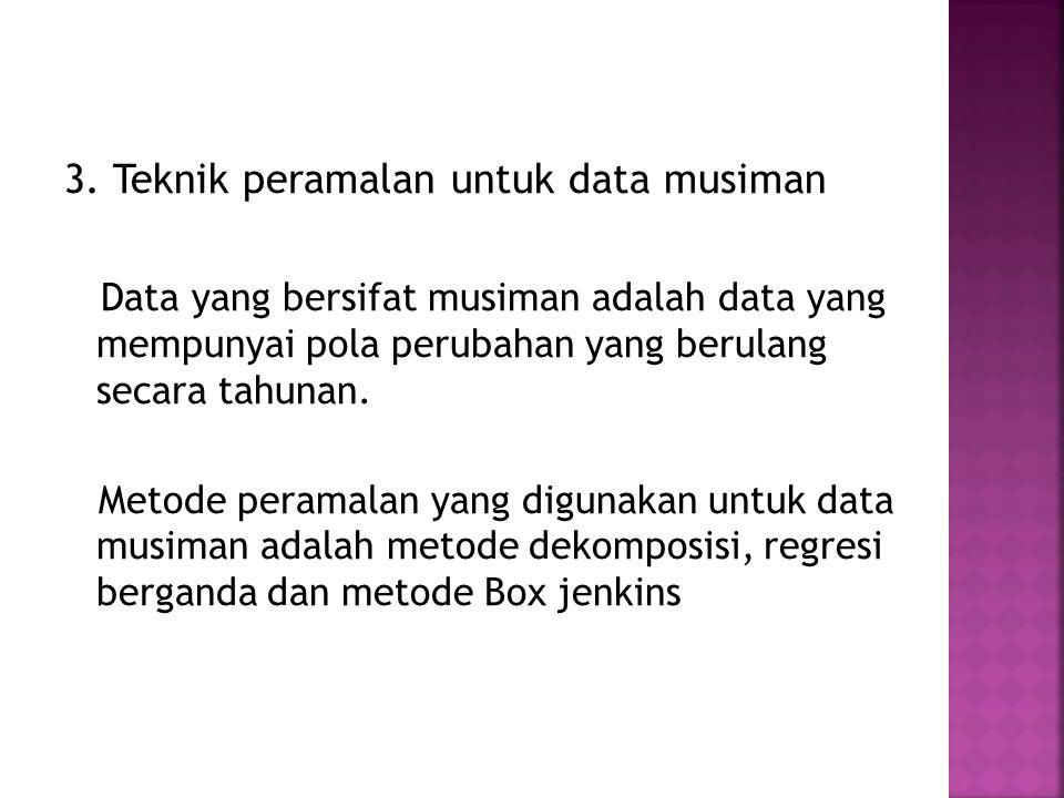 3. Teknik peramalan untuk data musiman Data yang bersifat musiman adalah data yang mempunyai pola perubahan yang berulang secara tahunan. Metode peram