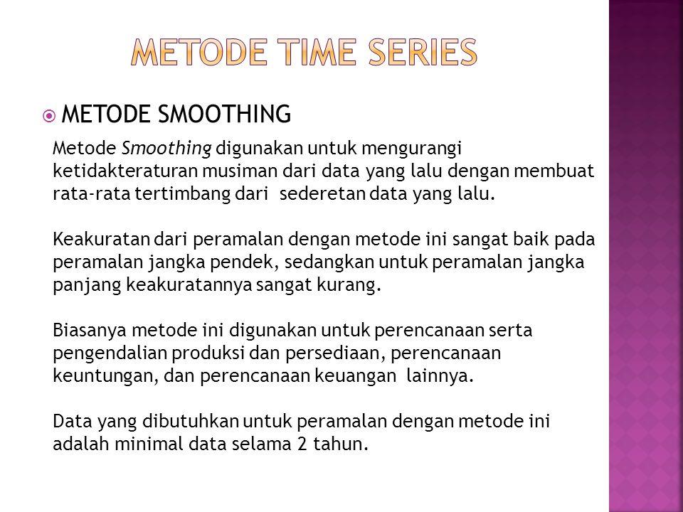  METODE SMOOTHING Metode Smoothing digunakan untuk mengurangi ketidakteraturan musiman dari data yang lalu dengan membuat rata-rata tertimbang dari s
