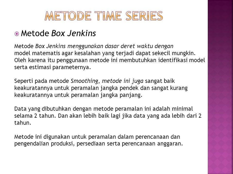  Metode Box Jenkins Metode Box Jenkins menggunakan dasar deret waktu dengan model matematis agar kesalahan yang terjadi dapat sekecil mungkin. Oleh k