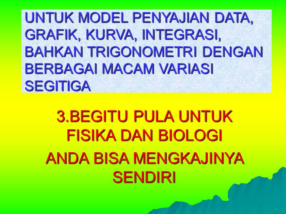 UNTUK MODEL PENYAJIAN DATA, GRAFIK, KURVA, INTEGRASI, BAHKAN TRIGONOMETRI DENGAN BERBAGAI MACAM VARIASI SEGITIGA 3.BEGITU PULA UNTUK FISIKA DAN BIOLOGI ANDA BISA MENGKAJINYA SENDIRI